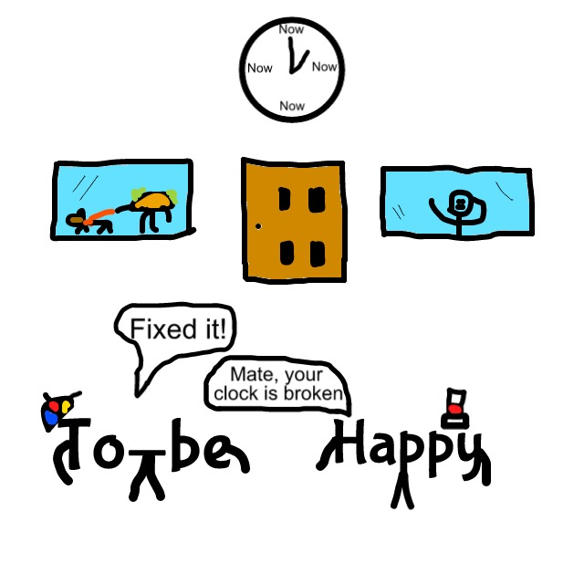 To be Happy: the present (essay 2 of 3)